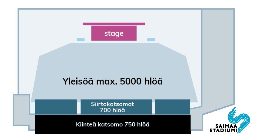 Saimaa Stadiumi on osa Mikkelin Kalevankankaan vetovoimaista urheilun ja  tapahtumajärjestämisen kokonaisuutta 2edb286b43